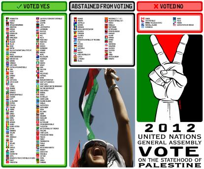 un-palestine-vote-stats